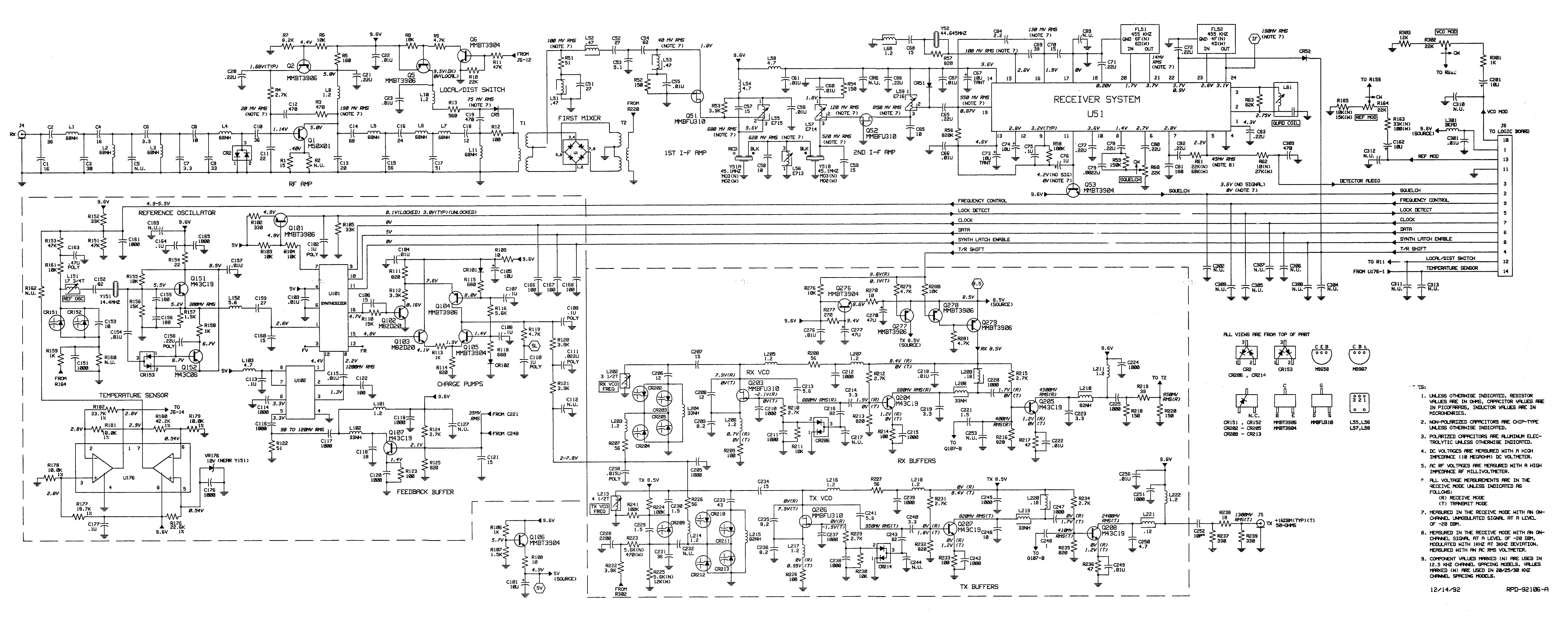 Инструкция радиостанцию gm 300