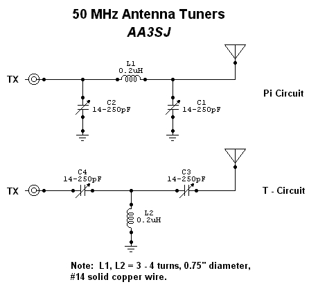 50 MHz Tuner