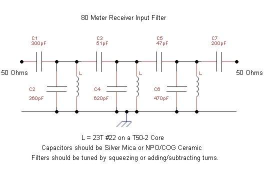 80 Meter Filter