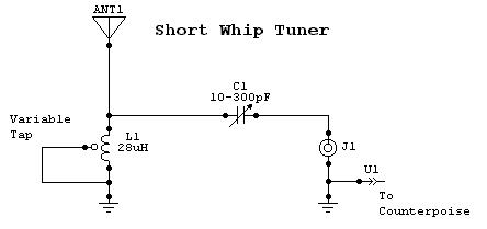Whip Tuner