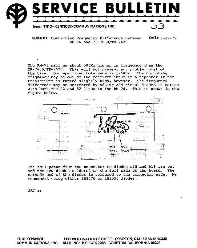 Asb on Kenwood Amateur Radio Service Bulletins By Model Numbernote