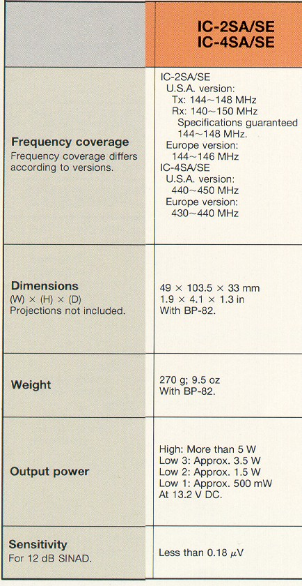 Icom ic 2s manual