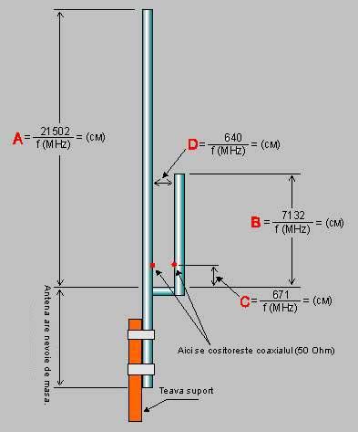 medidas para antenas jota J_ant_calcu
