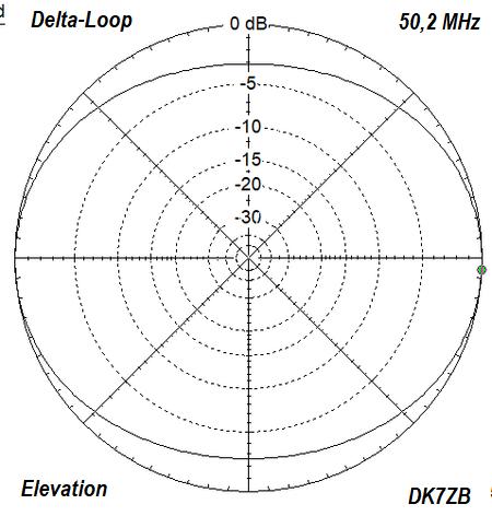 The Dk7zb Oblong