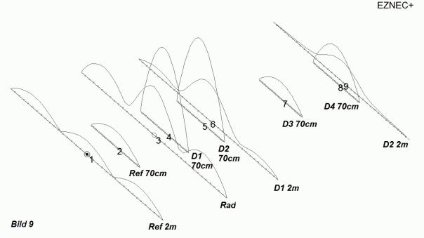 Duoband-Yagi 2m/70cm ultralight 4+5-Elements