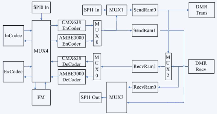 HR_C5000 datasheet