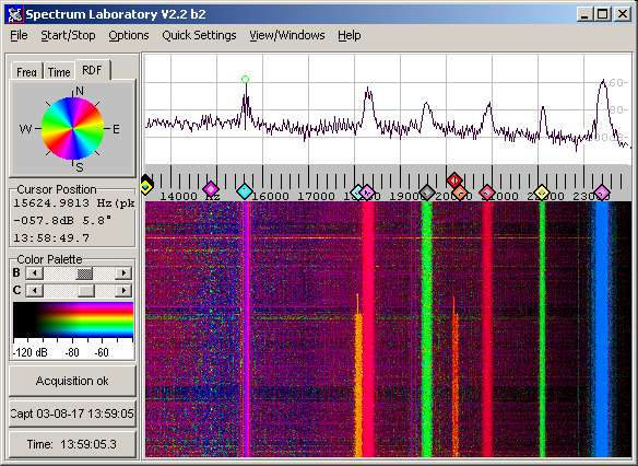 Dl4yhf S Audio Spectrum Analyser