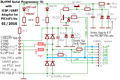 pic programmer for windows help indexdl4yhf serial programmer v2, can be used to connect the target to a terminal program (besides being an icsp adapter)