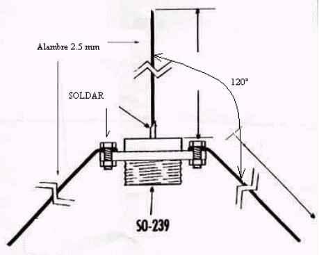 Super facil antena  VHF 1/4 onda