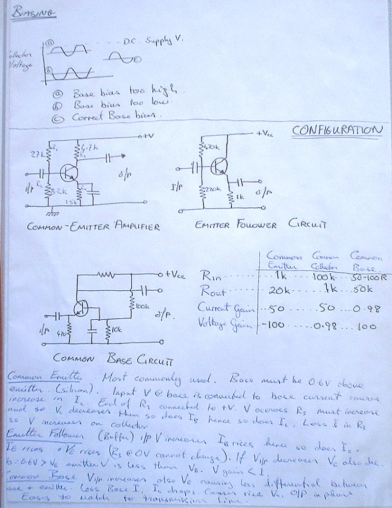 Index besides Class C Power  lifier likewise Nick Fet Tester in addition Volts Symbol together with Bardeen. on transistor theory