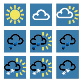 BBC Weather monthly outlook