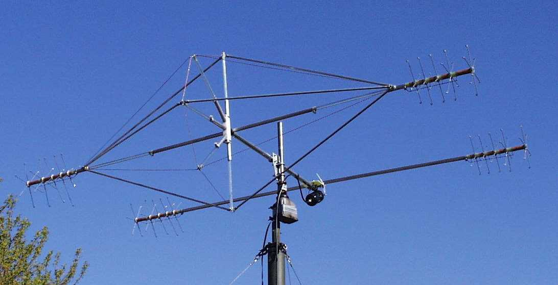 Canadian TGM MQ-26SR HF 14-50 MHz Quad