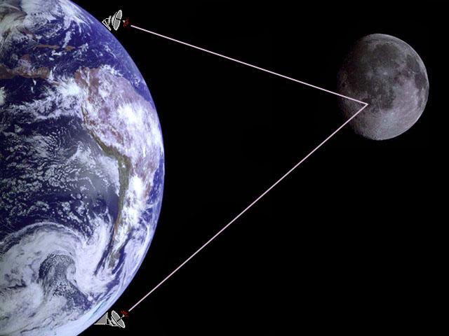 Communications amateur moon bounce