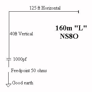 160 Meter L Antenna