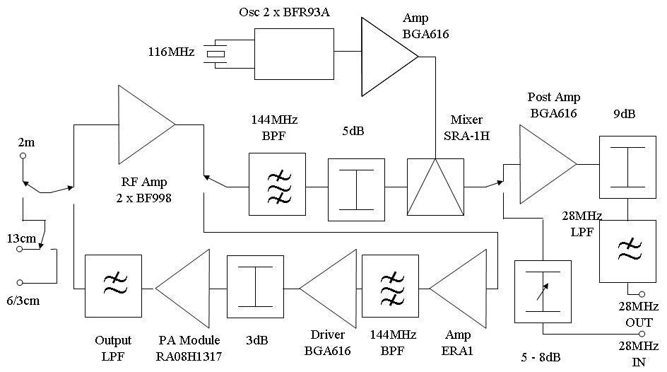 t r module block diagram car wiring diagrams explained u2022 rh ethermag co F-35 T R-module T R Module for Radar