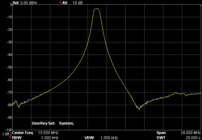 The G4AON Companion Transmitter