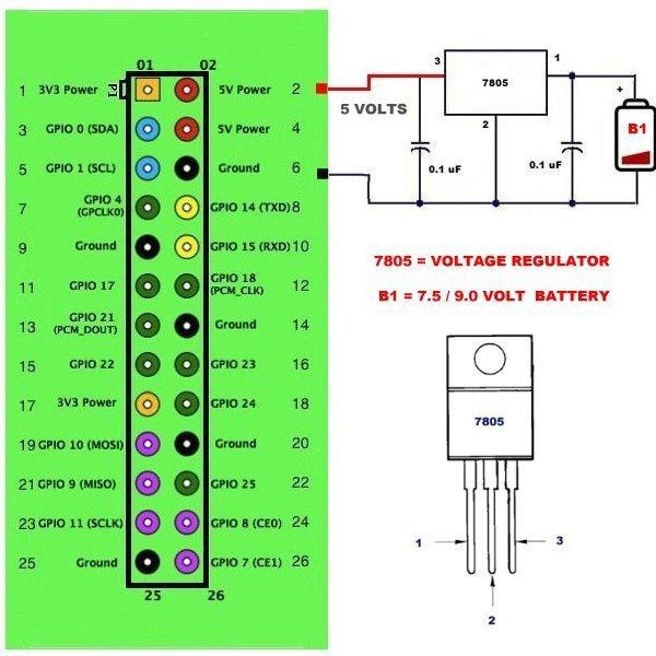 rfi power supply