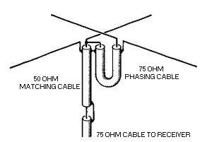 111802128999 in addition Antennas likewise Ad 1 Icm heil interface lead for proset plus ic proset ic ic also M11 Pbm 1 also Jma 5222 7bb Black Box Radar. on portable hf radio