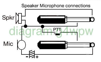 polycom soundstation 2w manual pdf