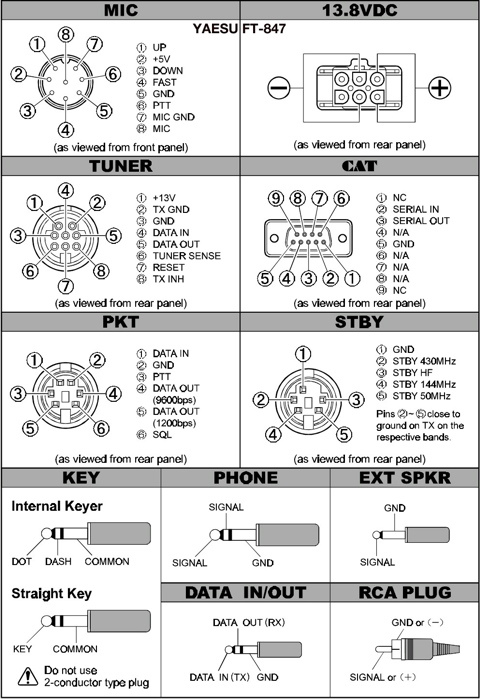 date click for yaesu ft 847 series connection diagrams