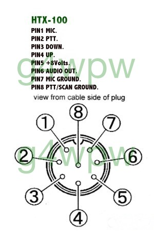 htx100  Wiring Pin Diagram on