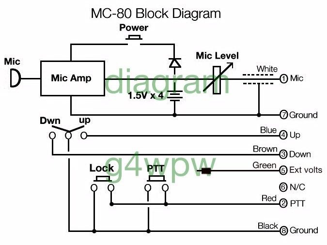 Magnificent Kenwood Mc 80 Microphone Wiring Microphone Wiring Diagrams Wiring Database Ioscogelartorg