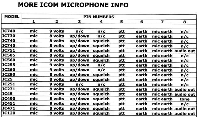 moreicom date icom hm-152 microphone wiring diagram at couponss.co