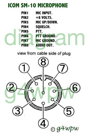 date rh qsl net icom hm-152 microphone wiring diagram Balanced Audio Wiring Diagram