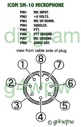 Icom Ic 229h service manual Icom Sm Schematic on