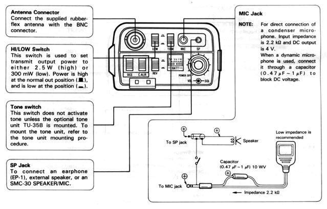 [DIAGRAM_5FD]  date | Kenwood Kmc 41 Microphone Wiring Diagram |  | QSL.net