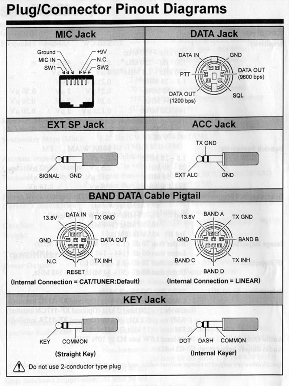 yaes  Pin Microphone Connector Wiring Diagram on