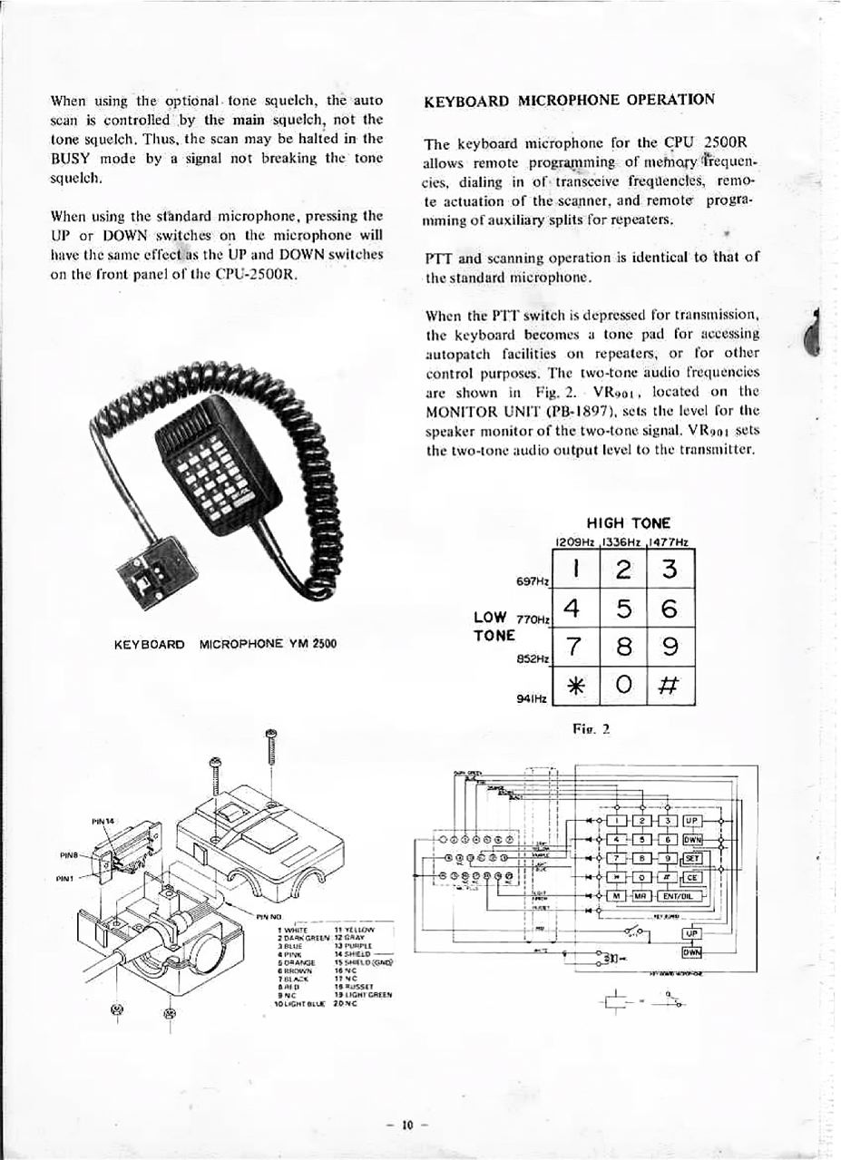 Date Diagram Further Rj45 To Db25 Serial Pinout On Rs232 Yaesu Ym 2500 Microphone