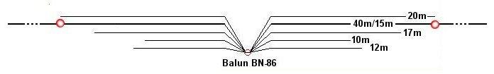 http://www.qsl.net/hb9mtn/40_10m_dipole.jpg