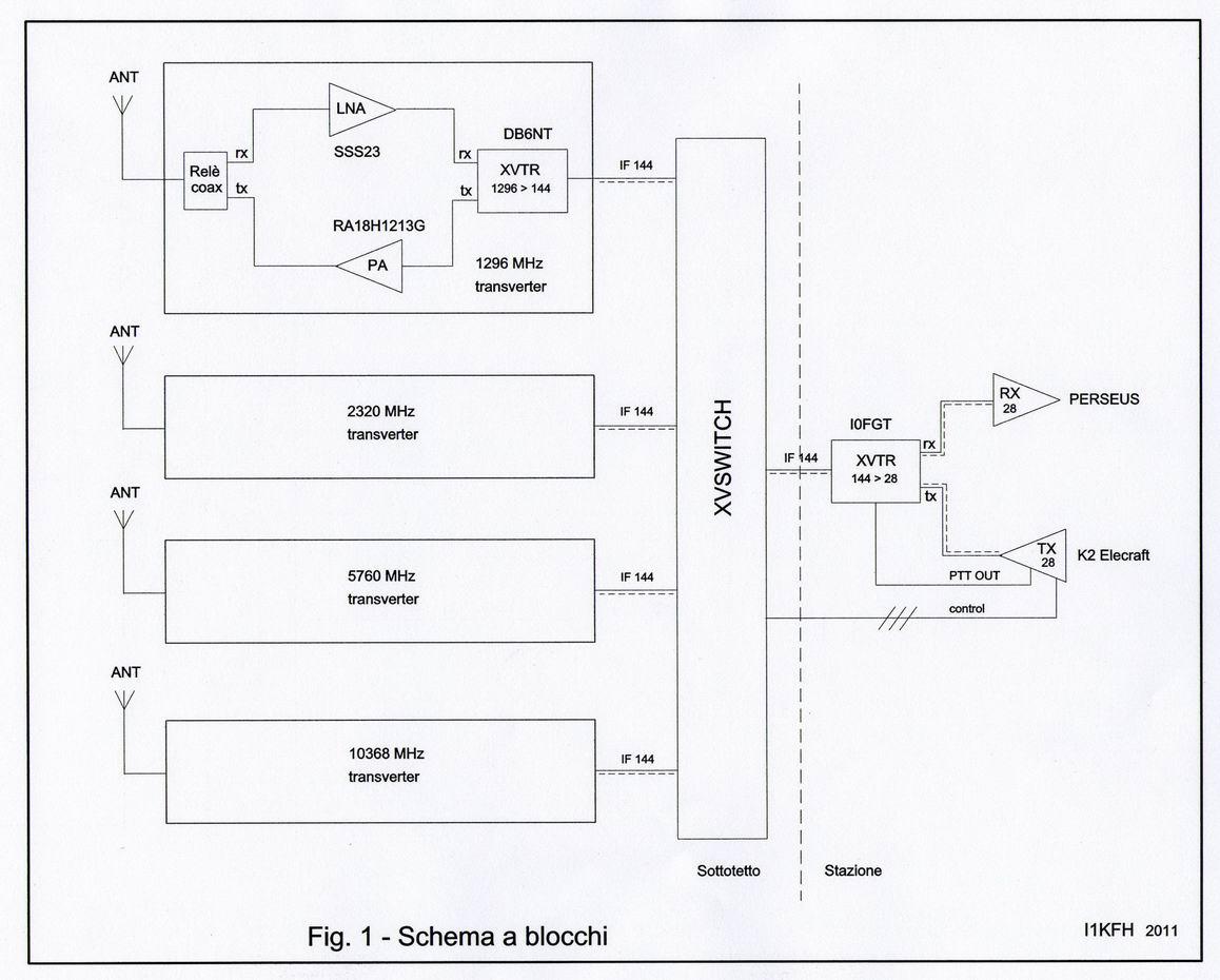Schema elettrico system