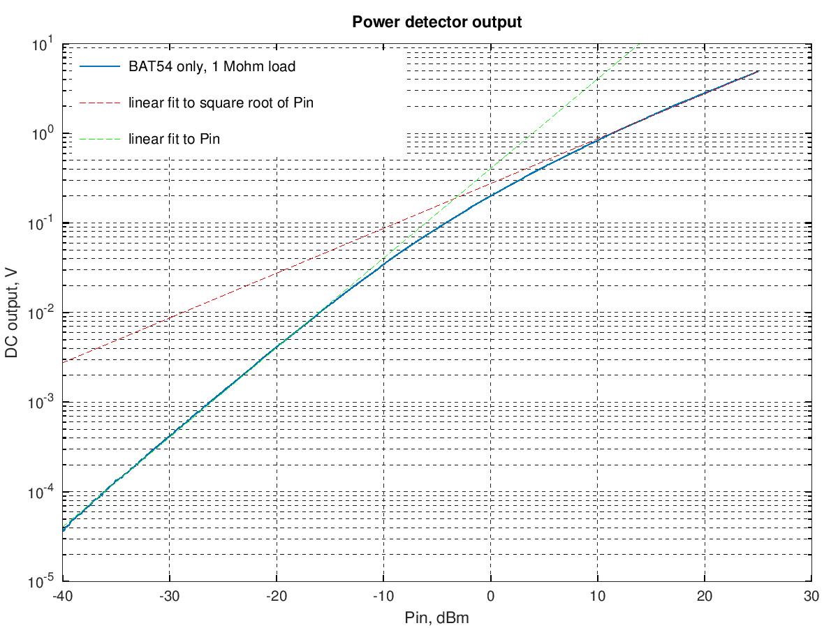 Peak Detector Simple Circuit Diagram