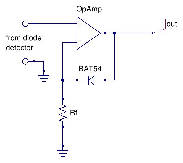 diode power detectors