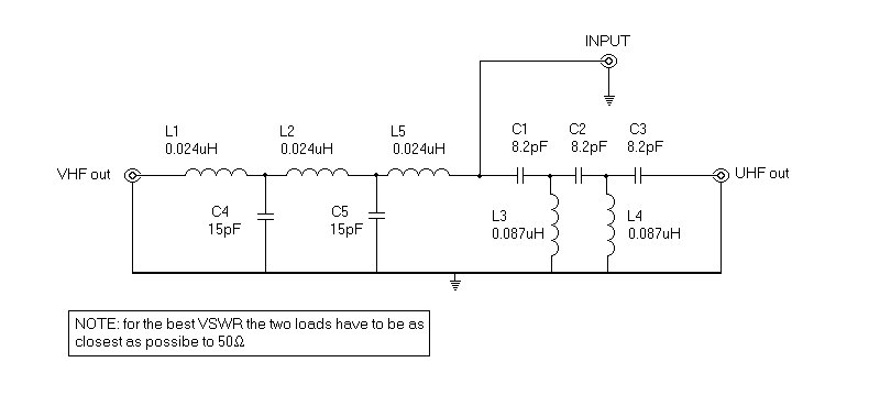 Duplexer per la banda 144/430 MHz