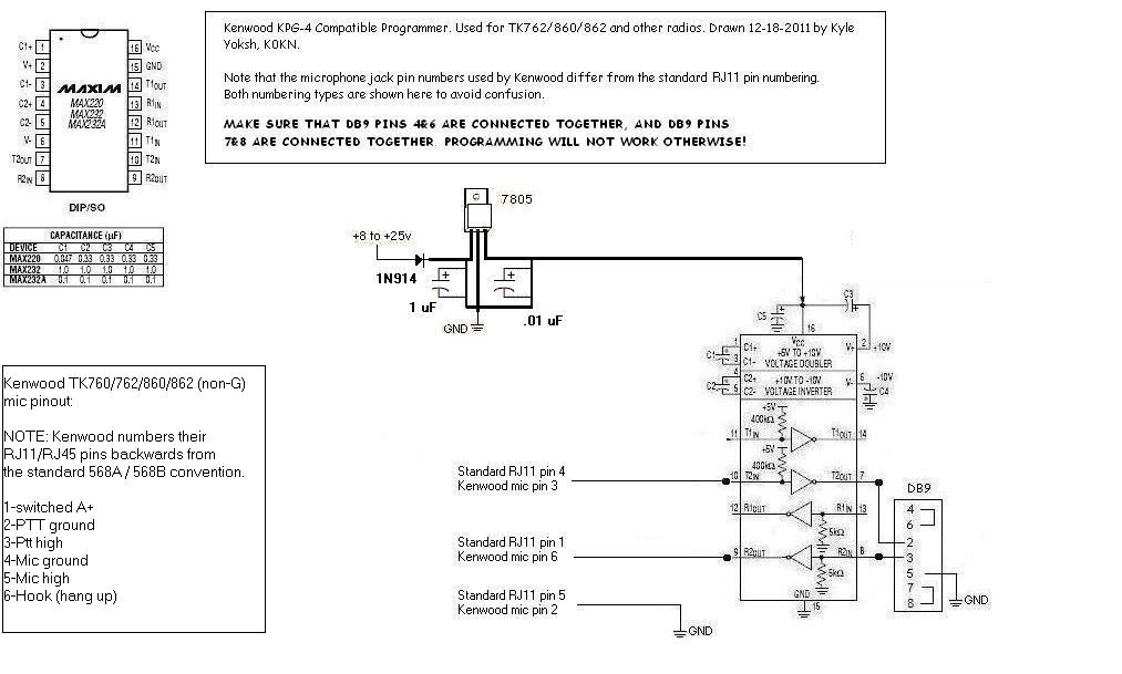 schematics, Schematic