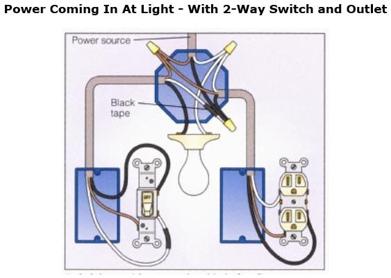 2WLO  Way Switch Wiring Light Stays On on brake switch wiring, 3 way ceiling fan, 3 way dimmer switch, 3 way light switch terminals, 3 way fan switch, 3 way rocker switch, 3 way light switch installation, 3 way light pull chain, 3 way light switch troubleshooting, 3-way 2 light wiring, 3 way push button switch, 3 way kill switch, 3 way audio switch, 3 way ignition switch, 3 way light diagram, 3 way relay switch, 3 way light switch hook up, 3 way dimmer switches, brake light wiring, 3 way light switches,