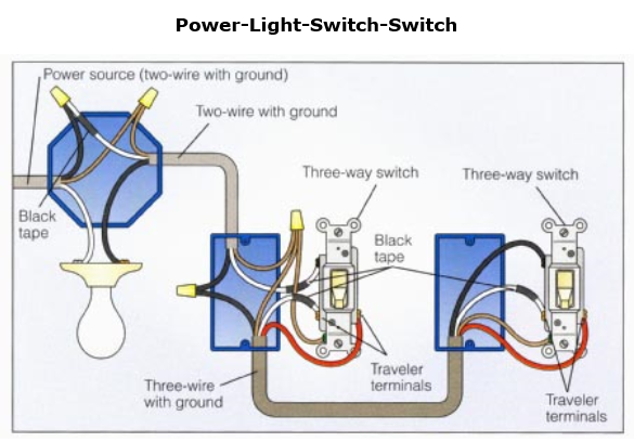 How To Wire A 3 Way Switch Cooper : Electrical