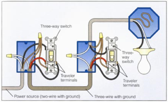3WPSSL  Way Switch Wiring With Lights on 4-way rocker combination switch, fog lamp relay wiring, gang three switches wiring, 4-way switch animation, 4-way switch terminals, 4-way switch 25 amp, 4-way light diagram, 4-way light switch dimensions, 3-way wiring, 4-way switch diagram us, four-way wiring, 4-way switch with light in middle, 4-way switch with two light fixtures, four different light switches wiring, 4-way lighted switch decora, 4-way stretch shorts,