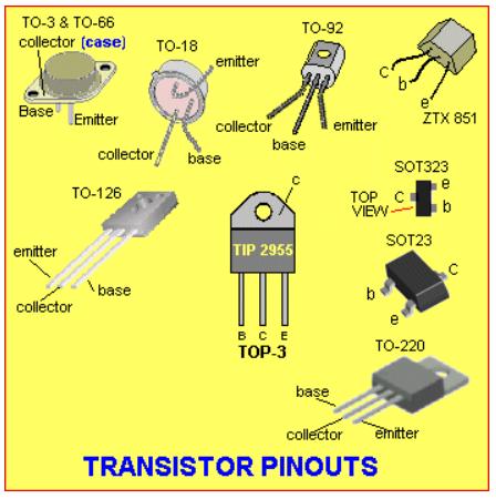 Electronics~