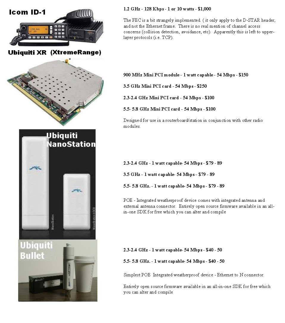 Index Of K Kb9mwr Projects Wireless