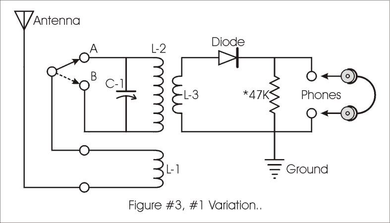 shortwave  u201cmystery u201d crystal radio
