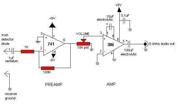 Easy Ham Receiver Using Integrated Circuit Audio Stage Cigar Box Amp Kit House Amplifier Wiring Diagram 5 Channel Amplifier Wiring Diagram At IT-Energia.com