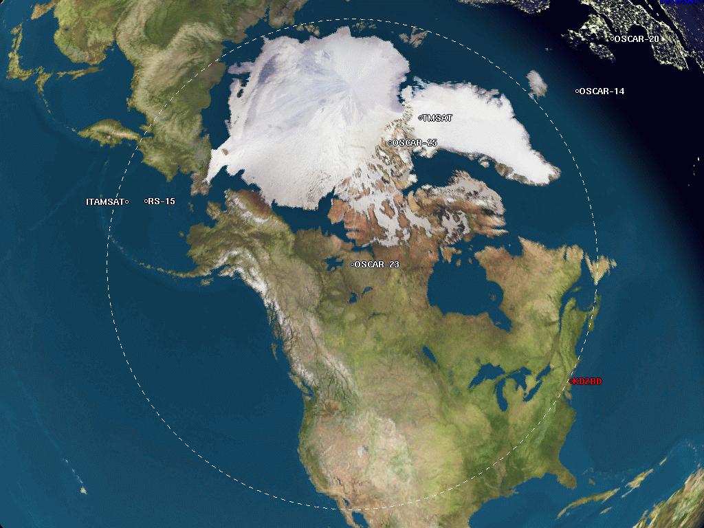 Predict A Satellite Tracking Orbital Prediction Program