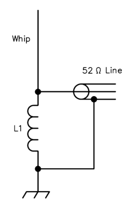 Thoughts on Perfect Impedance Matching of a Yagi