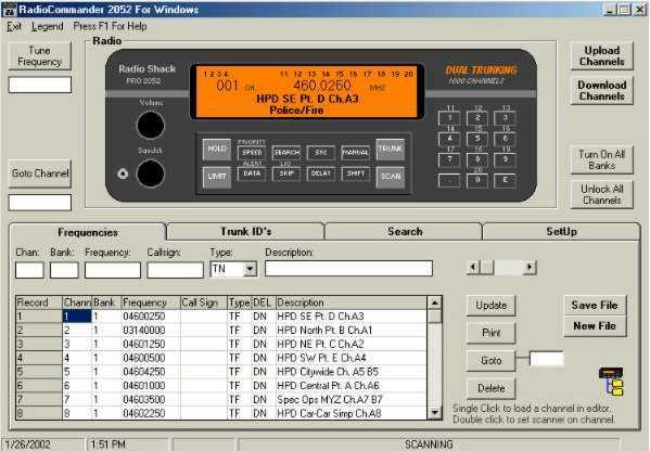 Radio codes & signals wisconsin.