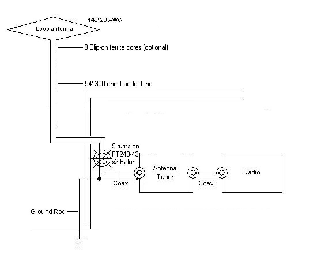 Computer Assisted Low Profile Antenna Modeling II