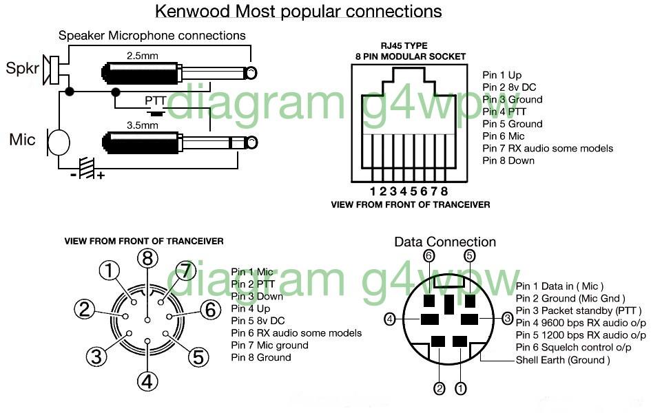 Icom ic-471a/e instruction manual.